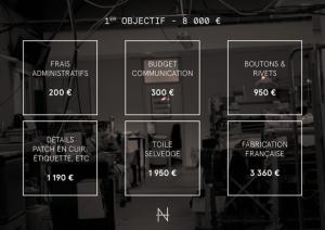 A quoi serviront les 8 000€ ? (Source : AVN)